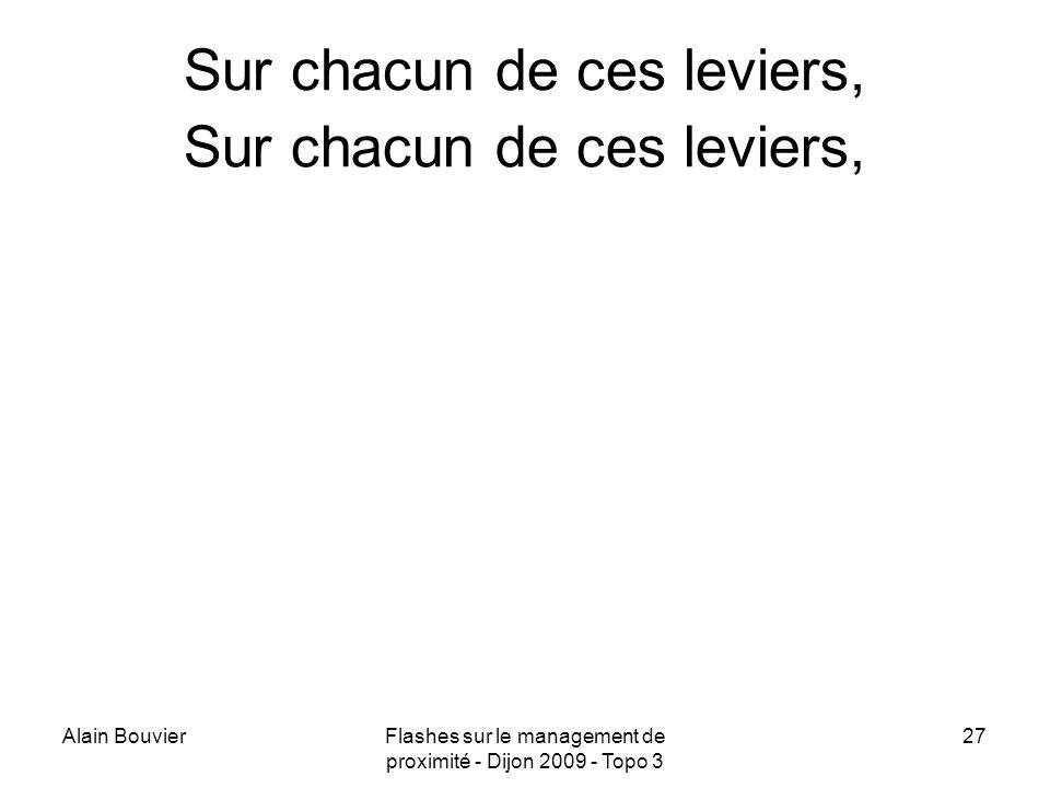 Alain BouvierFlashes sur le management de proximité - Dijon 2009 - Topo 3 28 5 Vers une gouvernance pédagogique