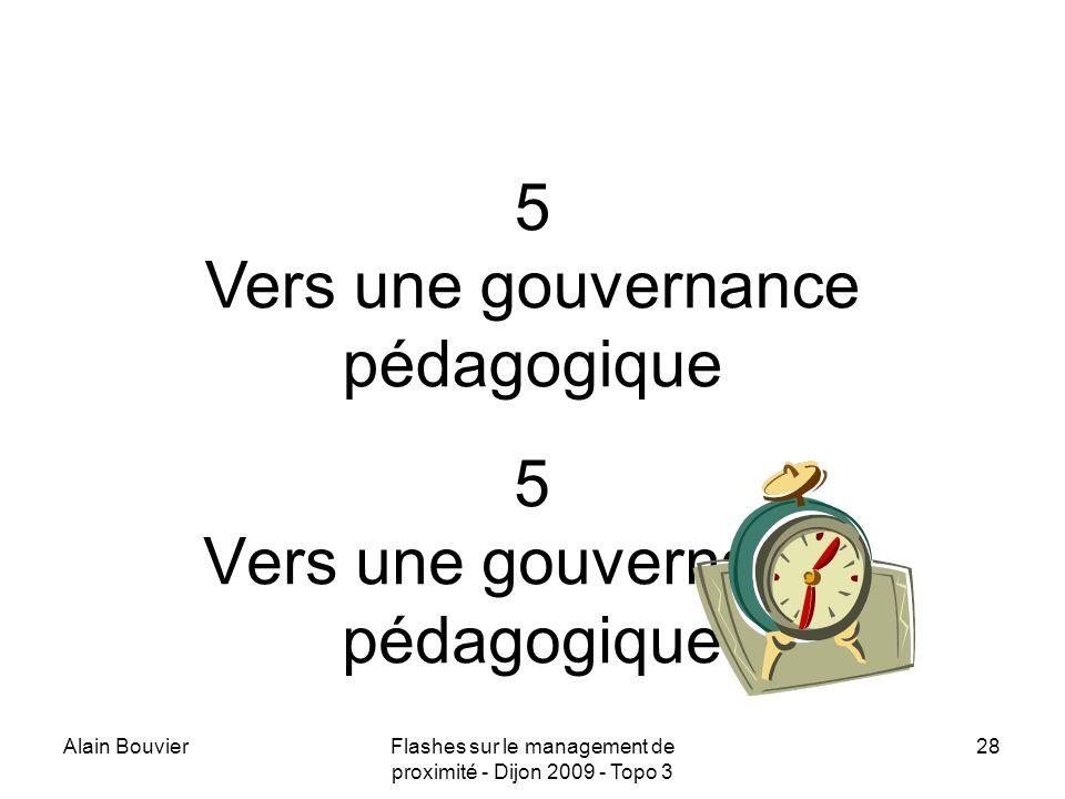 Alain BouvierFlashes sur le management de proximité - Dijon 2009 - Topo 3 29 Favoriser linnovation Lexpérimentation La conduite détudes par les acteurs