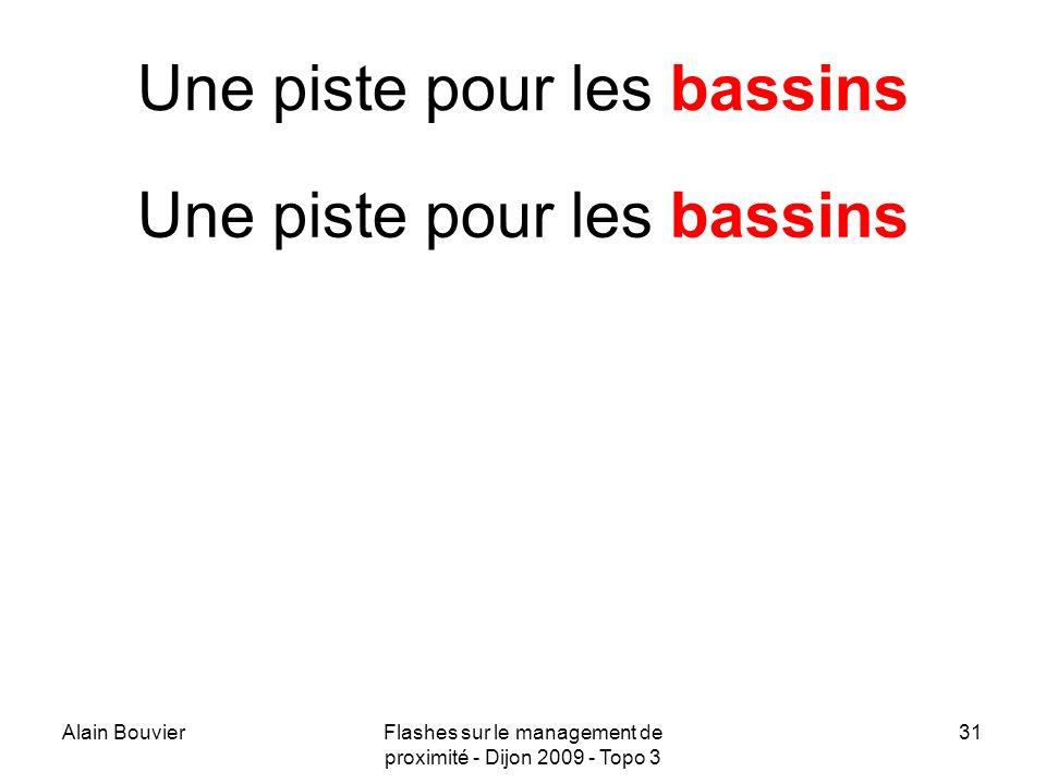 Alain BouvierFlashes sur le management de proximité - Dijon 2009 - Topo 3 32 Manager par lintelligence collective