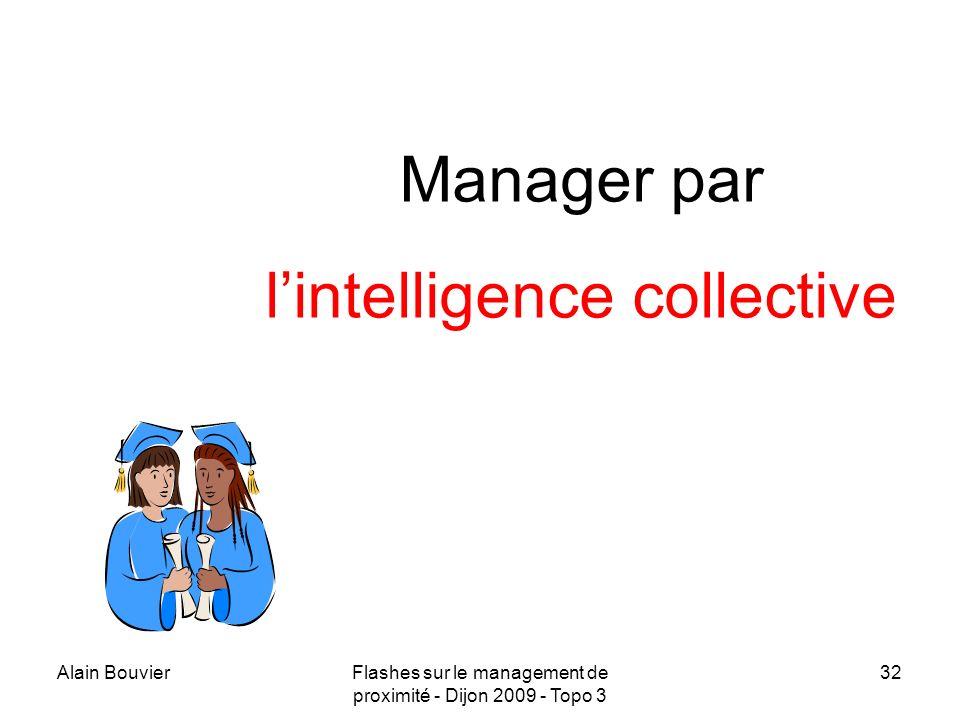 Alain BouvierFlashes sur le management de proximité - Dijon 2009 - Topo 3 33 Éléments de bibliographie Bouvier A.