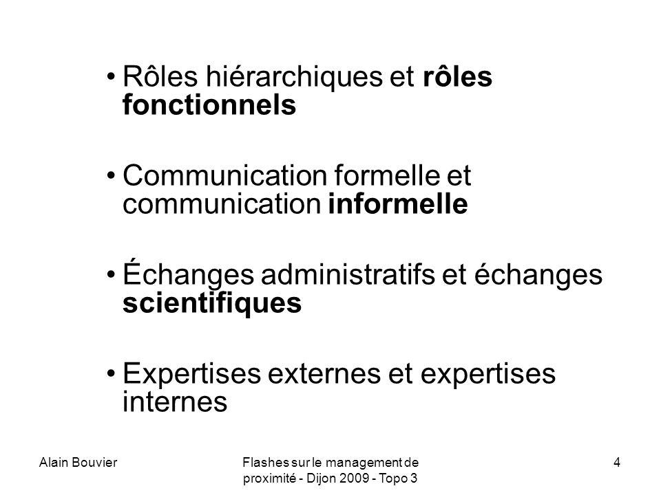 Alain BouvierFlashes sur le management de proximité - Dijon 2009 - Topo 3 5 Plan 1.Les réseaux 1.Le management de proximité 1.Cinq principes 1.Pistes pour laction 1.Vers une gouvernance pédagogique