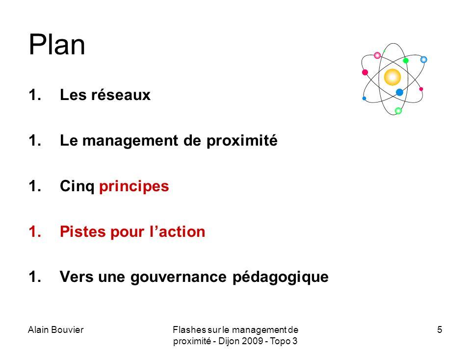 Alain BouvierFlashes sur le management de proximité - Dijon 2009 - Topo 3 6 1 Les réseaux