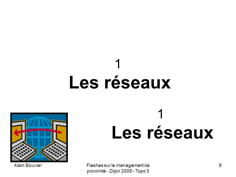 Alain BouvierFlashes sur le management de proximité - Dijon 2009 - Topo 3 7 Nouvelles formes de coopérations :