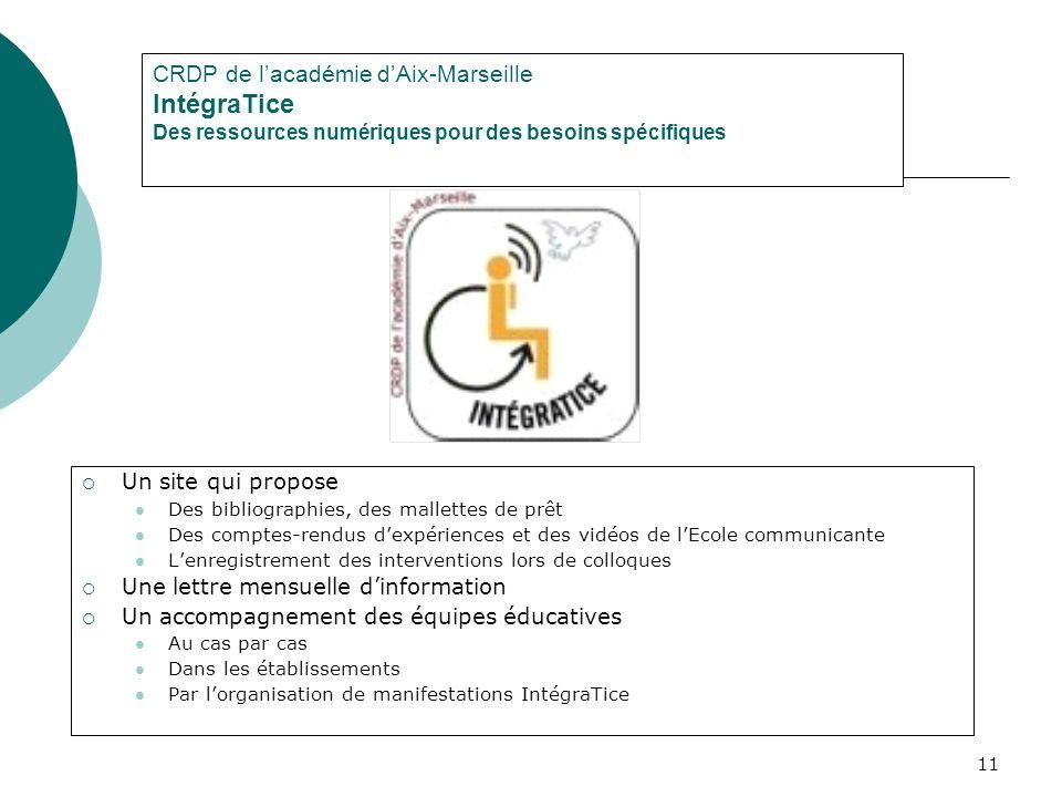11 CRDP de lacadémie dAix-Marseille IntégraTice Des ressources numériques pour des besoins spécifiques Un site qui propose Des bibliographies, des mal