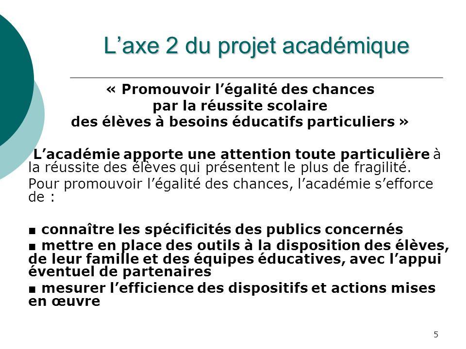 5 Laxe 2 du projet académique « Promouvoir légalité des chances par la réussite scolaire des élèves à besoins éducatifs particuliers » Lacadémie appor