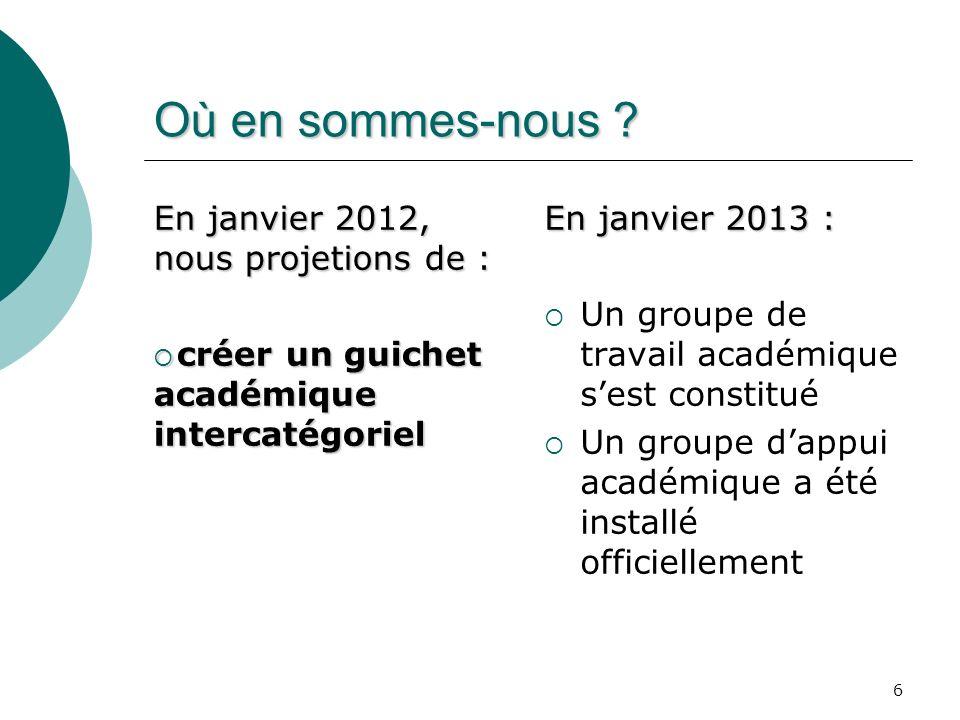 6 Où en sommes-nous ? En janvier 2012, nous projetions de : créer un guichet académique intercatégoriel créer un guichet académique intercatégoriel En