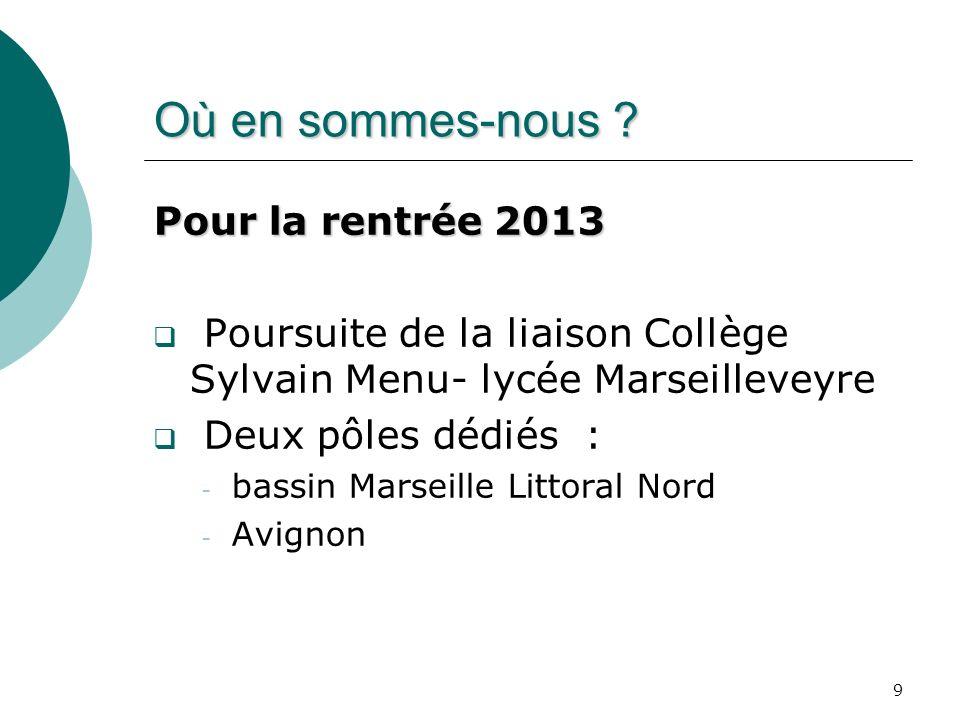 9 Où en sommes-nous ? Pour la rentrée 2013 Poursuite de la liaison Collège Sylvain Menu- lycée Marseilleveyre Deux pôles dédiés : - bassin Marseille L