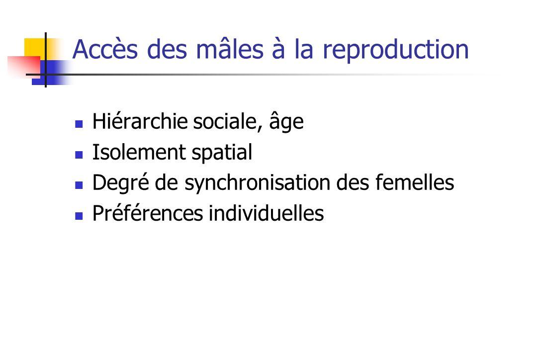 Accès des mâles à la reproduction Hiérarchie sociale, âge Isolement spatial Degré de synchronisation des femelles Préférences individuelles