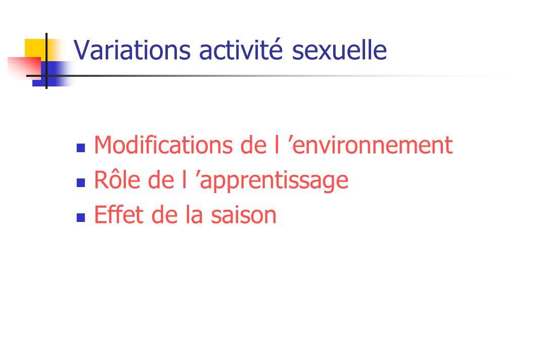 Variations activité sexuelle Modifications de l environnement Rôle de l apprentissage Effet de la saison