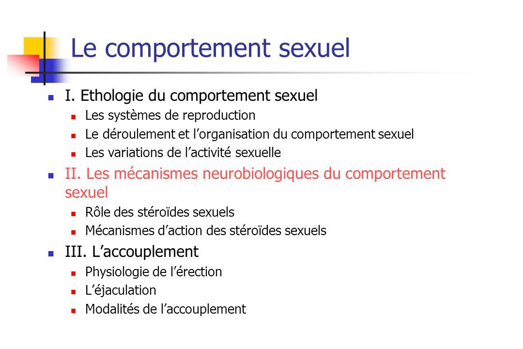 Le comportement sexuel I. Ethologie du comportement sexuel Les systèmes de reproduction Le déroulement et lorganisation du comportement sexuel Les var