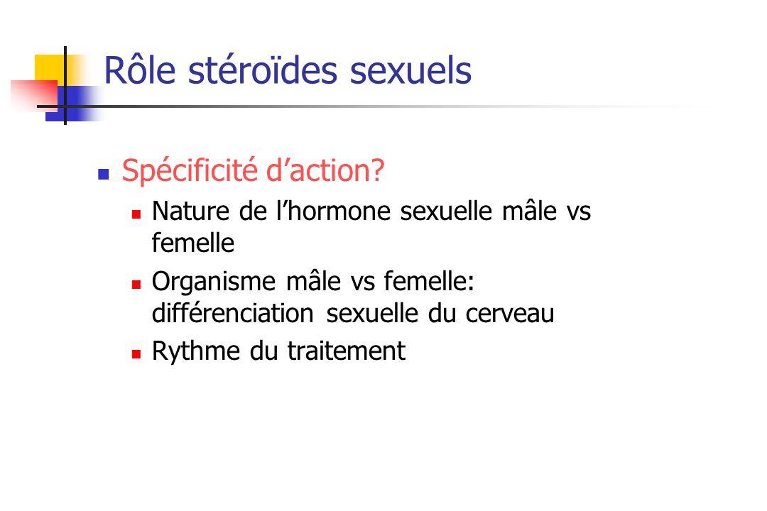 Rôle stéroïdes sexuels Spécificité daction? Nature de lhormone sexuelle mâle vs femelle Organisme mâle vs femelle: différenciation sexuelle du cerveau