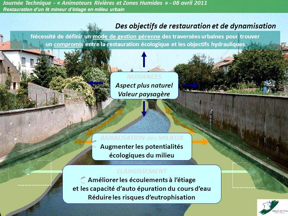 Journée Technique - « Animateurs Rivières et Zones Humides » - 08 avril 2011 Restauration dun lit mineur détiage en milieu urbain Travaux dassainissement et Restauration des milieux