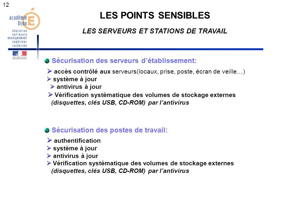 12 LES POINTS SENSIBLES LES SERVEURS ET STATIONS DE TRAVAIL Sécurisation des serveurs détablissement: accès contrôlé aux serveurs(locaux, prise, poste