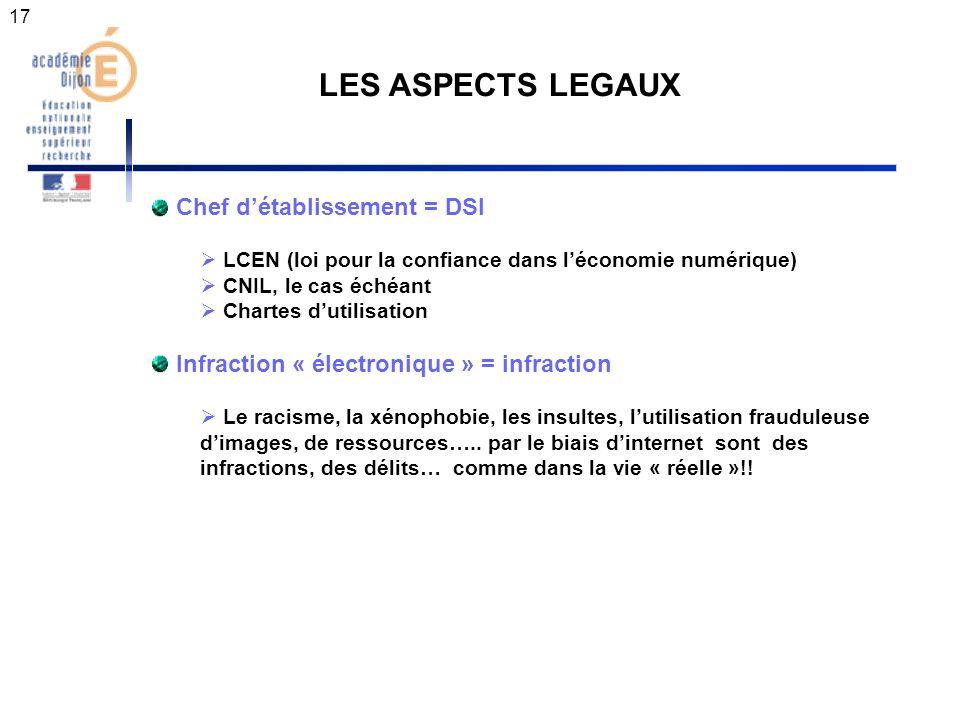 17 Chef détablissement = DSI LCEN (loi pour la confiance dans léconomie numérique) CNIL, le cas échéant Chartes dutilisation Infraction « électronique
