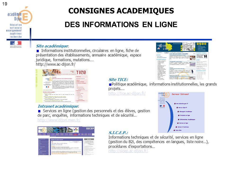 19 CONSIGNES ACADEMIQUES DES INFORMATIONS EN LIGNE Site académique: Informations institutionnelles, circulaires en ligne, fiche de présentation des ét