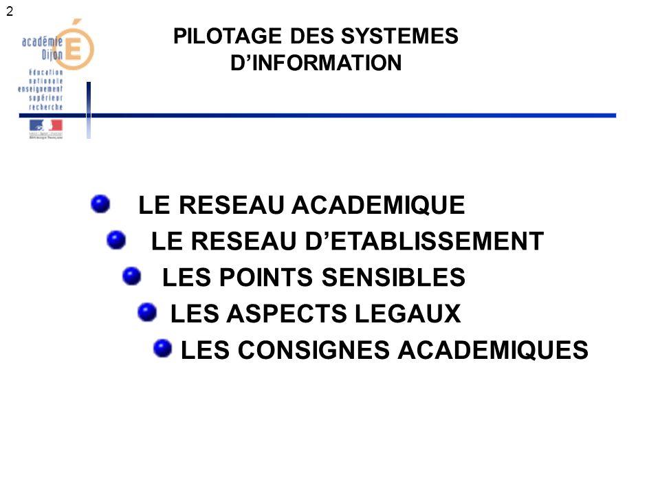 2 LE RESEAU DETABLISSEMENT LE RESEAU ACADEMIQUE LES ASPECTS LEGAUX PILOTAGE DES SYSTEMES DINFORMATION LES POINTS SENSIBLES LES CONSIGNES ACADEMIQUES