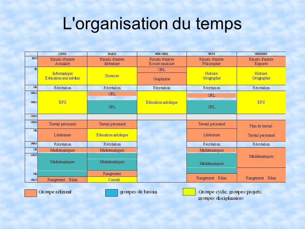 L'organisation du temps