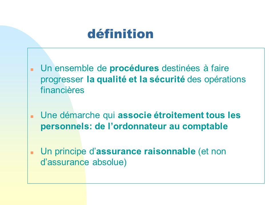 définition n Un ensemble de procédures destinées à faire progresser la qualité et la sécurité des opérations financières n Une démarche qui associe ét