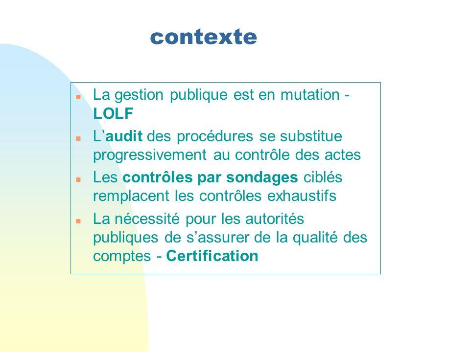 contexte n La gestion publique est en mutation - LOLF n Laudit des procédures se substitue progressivement au contrôle des actes n Les contrôles par s