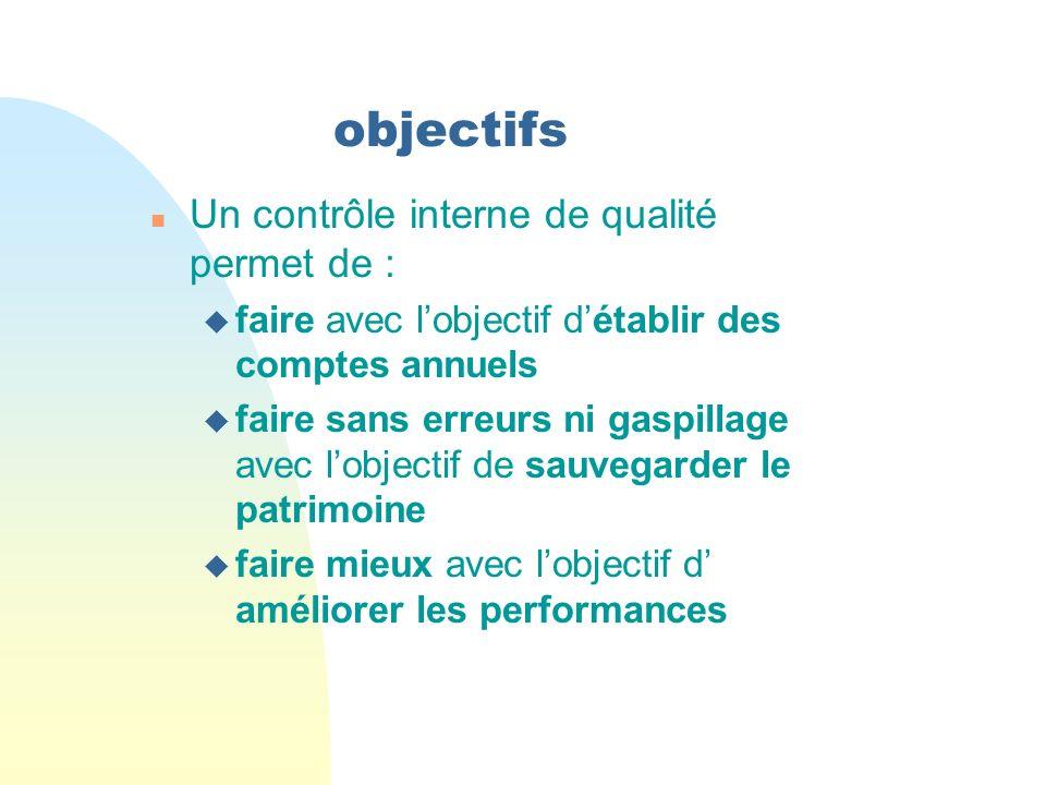 objectifs n Un contrôle interne de qualité permet de : u faire avec lobjectif détablir des comptes annuels u faire sans erreurs ni gaspillage avec lob