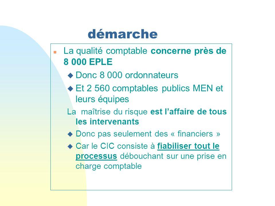 démarche n La qualité comptable concerne près de 8 000 EPLE u Donc 8 000 ordonnateurs u Et 2 560 comptables publics MEN et leurs équipes La maîtrise d