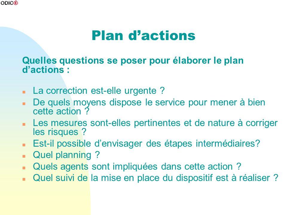 Plan dactions Quelles questions se poser pour élaborer le plan dactions : n La correction est-elle urgente ? n De quels moyens dispose le service pour