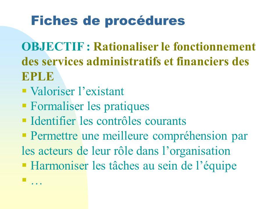 Fiches de procédures OBJECTIF : Rationaliser le fonctionnement des services administratifs et financiers des EPLE Valoriser lexistant Formaliser les p