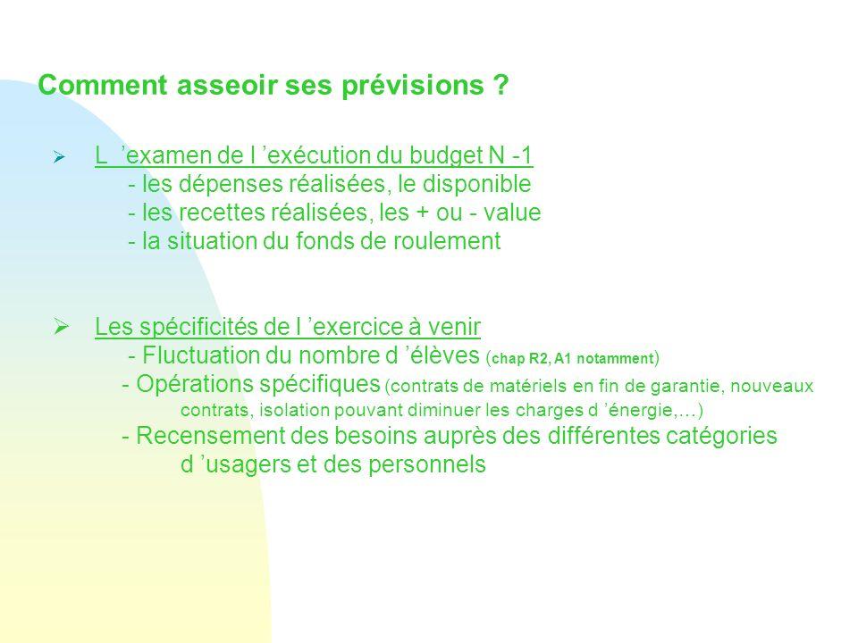 Comment asseoir ses prévisions ? L examen de l exécution du budget N -1 - les dépenses réalisées, le disponible - les recettes réalisées, les + ou - v
