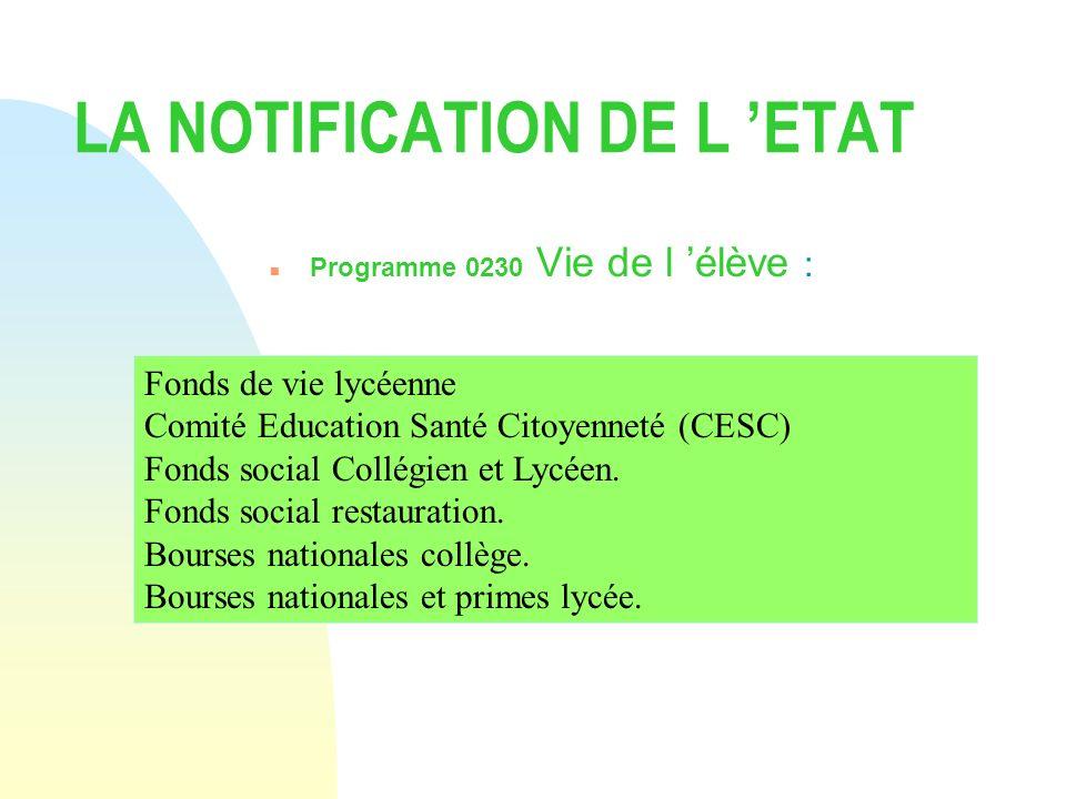 LA NOTIFICATION DE L ETAT n Programme 0230 Vie de l élève : Fonds de vie lycéenne Comité Education Santé Citoyenneté (CESC) Fonds social Collégien et