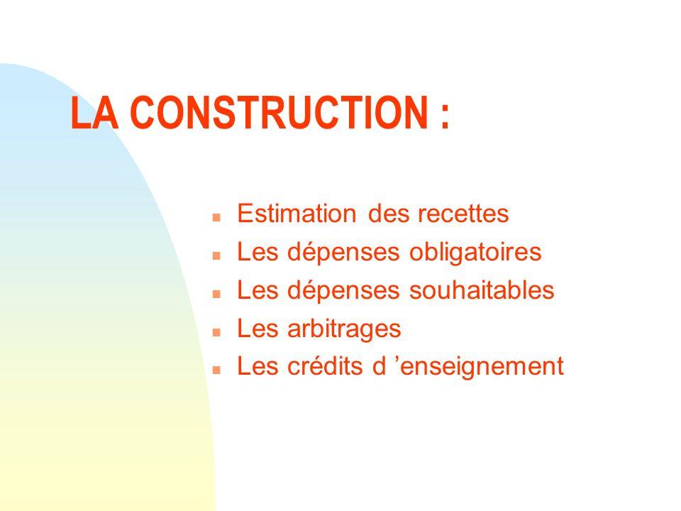 LA CONSTRUCTION : n Estimation des recettes n Les dépenses obligatoires n Les dépenses souhaitables n Les arbitrages n Les crédits d enseignement