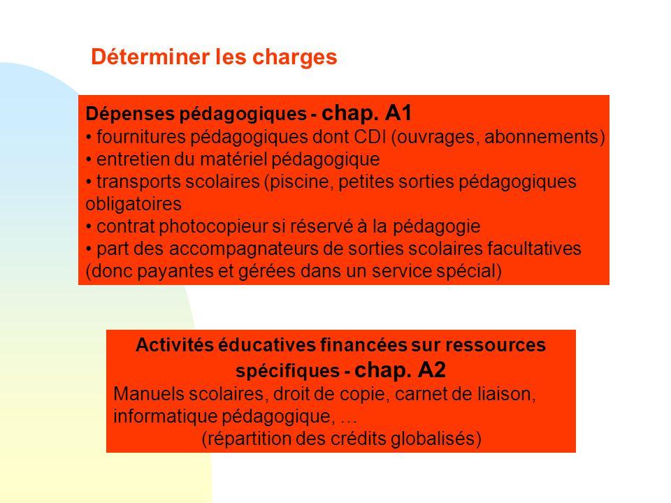 Activités éducatives financées sur ressources spécifiques - chap. A2 Manuels scolaires, droit de copie, carnet de liaison, informatique pédagogique, …