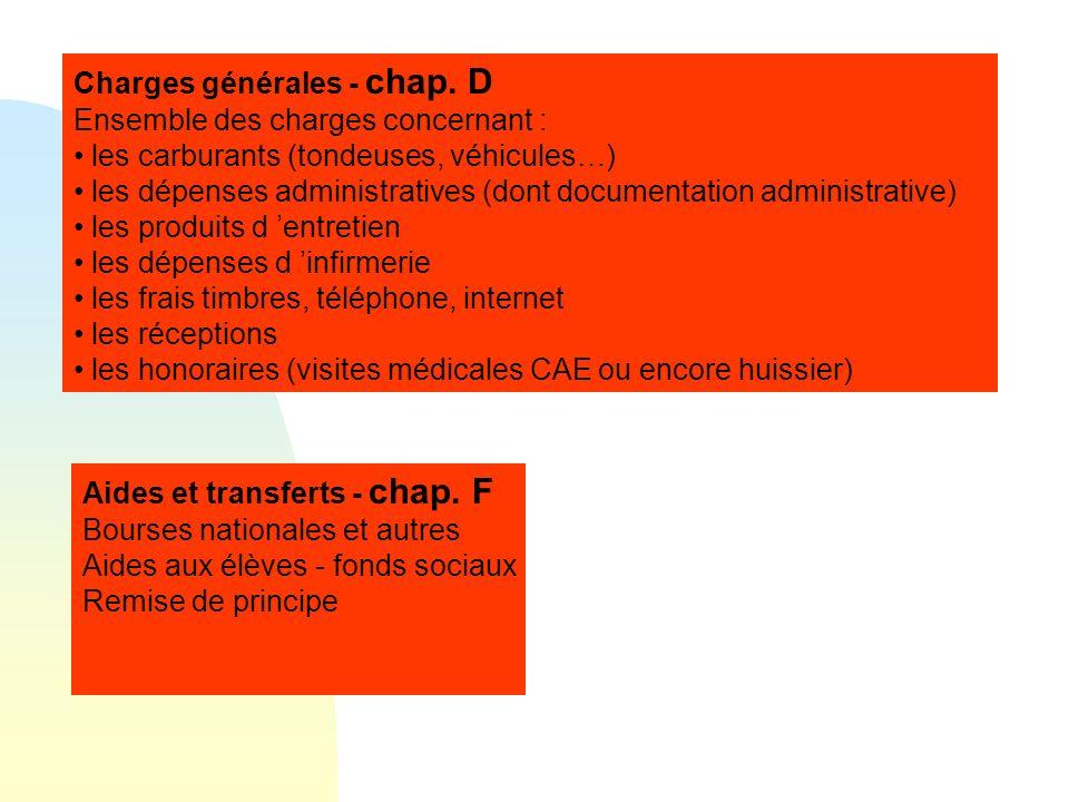 Charges générales - chap. D Ensemble des charges concernant : les carburants (tondeuses, véhicules…) les dépenses administratives (dont documentation