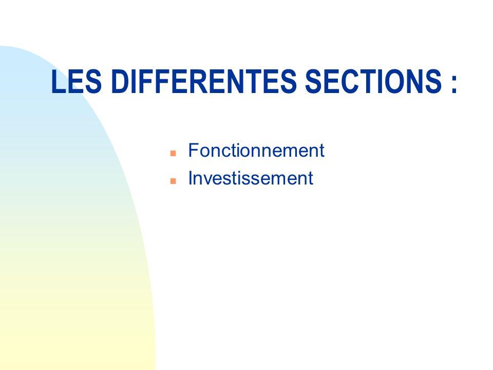 LES DIFFERENTES SECTIONS : n Fonctionnement n Investissement
