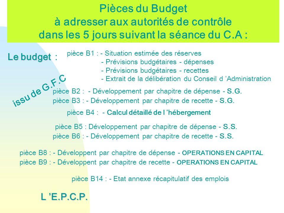 Pièces du Budget à adresser aux autorités de contrôle dans les 5 jours suivant la séance du C.A : Le budget Le budget : issu de G.F.C pièce B1 : - Sit