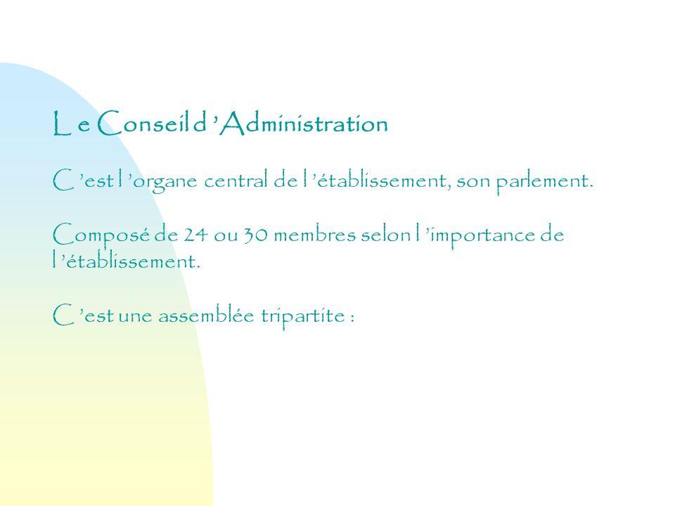 L e Conseil d Administration C est l organe central de l établissement, son parlement. Composé de 24 ou 30 membres selon l importance de l établisseme