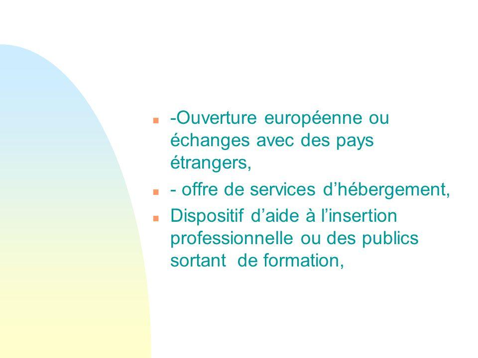 n -Ouverture européenne ou échanges avec des pays étrangers, n - offre de services dhébergement, n Dispositif daide à linsertion professionnelle ou de