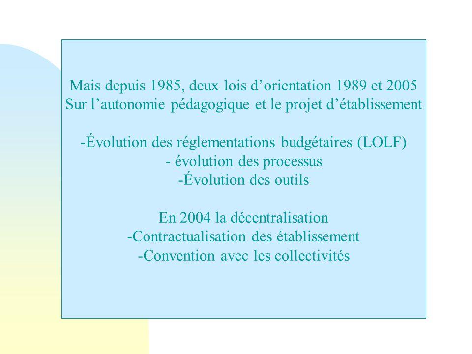 Mais depuis 1985, deux lois dorientation 1989 et 2005 Sur lautonomie pédagogique et le projet détablissement -Évolution des réglementations budgétaire