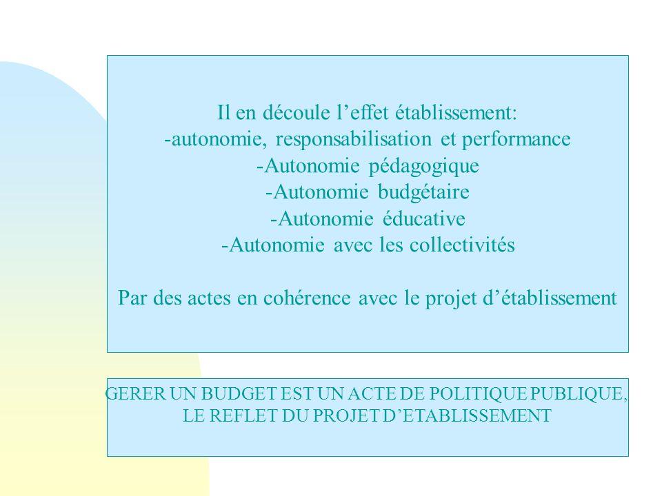 Il en découle leffet établissement: -autonomie, responsabilisation et performance -Autonomie pédagogique -Autonomie budgétaire -Autonomie éducative -A