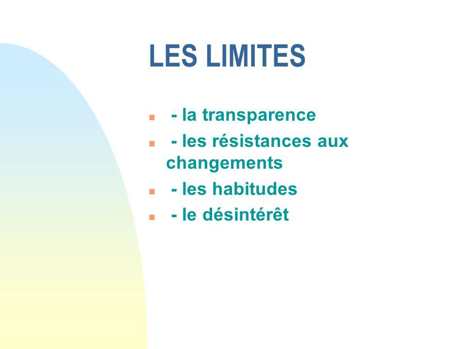 LES LIMITES n - la transparence n - les résistances aux changements n - les habitudes n - le désintérêt