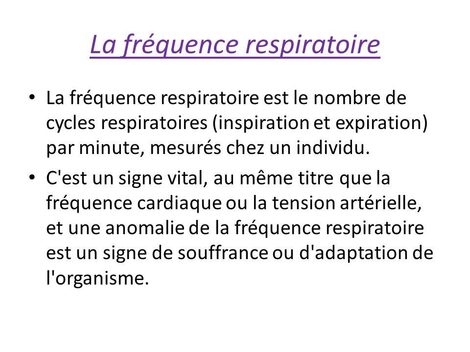 La fréquence respiratoire La fréquence respiratoire est le nombre de cycles respiratoires (inspiration et expiration) par minute, mesurés chez un individu.