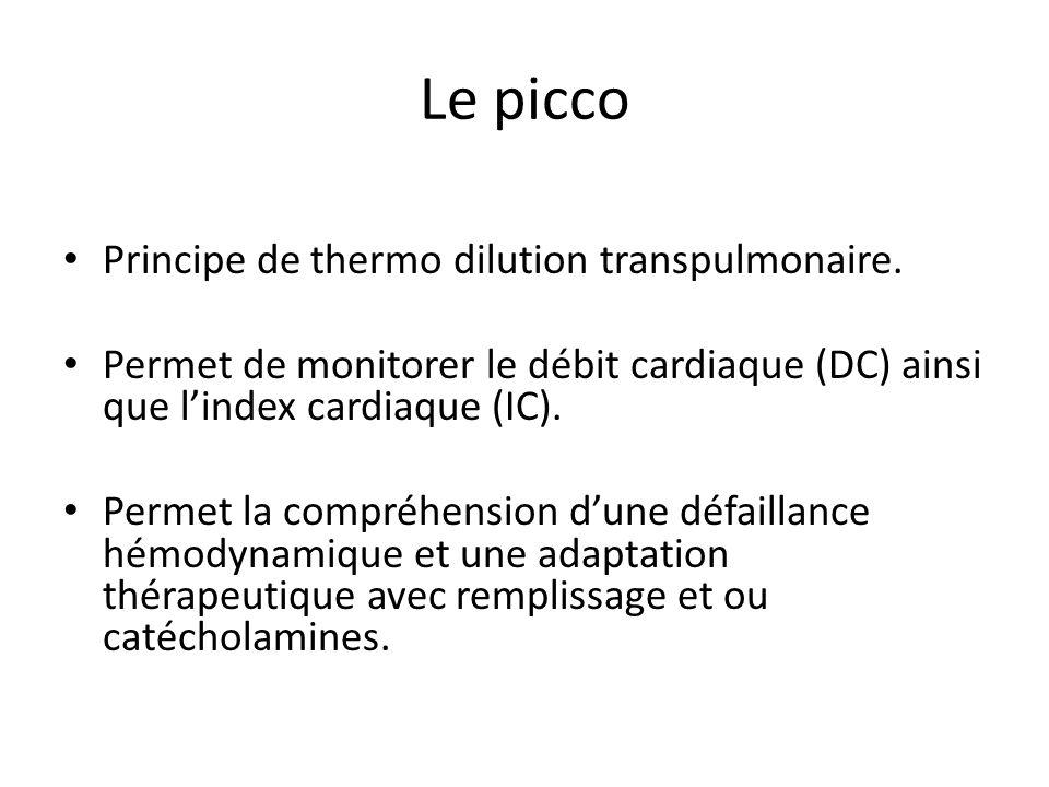 Le picco Principe de thermo dilution transpulmonaire.