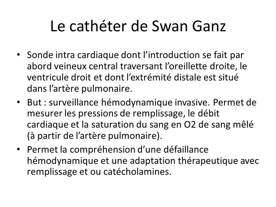 Le cathéter de Swan Ganz Sonde intra cardiaque dont lintroduction se fait par abord veineux central traversant loreillette droite, le ventricule droit et dont lextrémité distale est situé dans lartère pulmonaire.