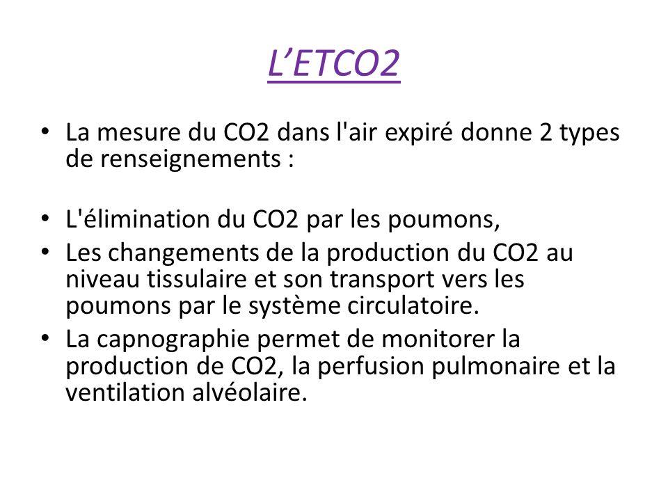 LETCO2 La mesure du CO2 dans l air expiré donne 2 types de renseignements : L élimination du CO2 par les poumons, Les changements de la production du CO2 au niveau tissulaire et son transport vers les poumons par le système circulatoire.
