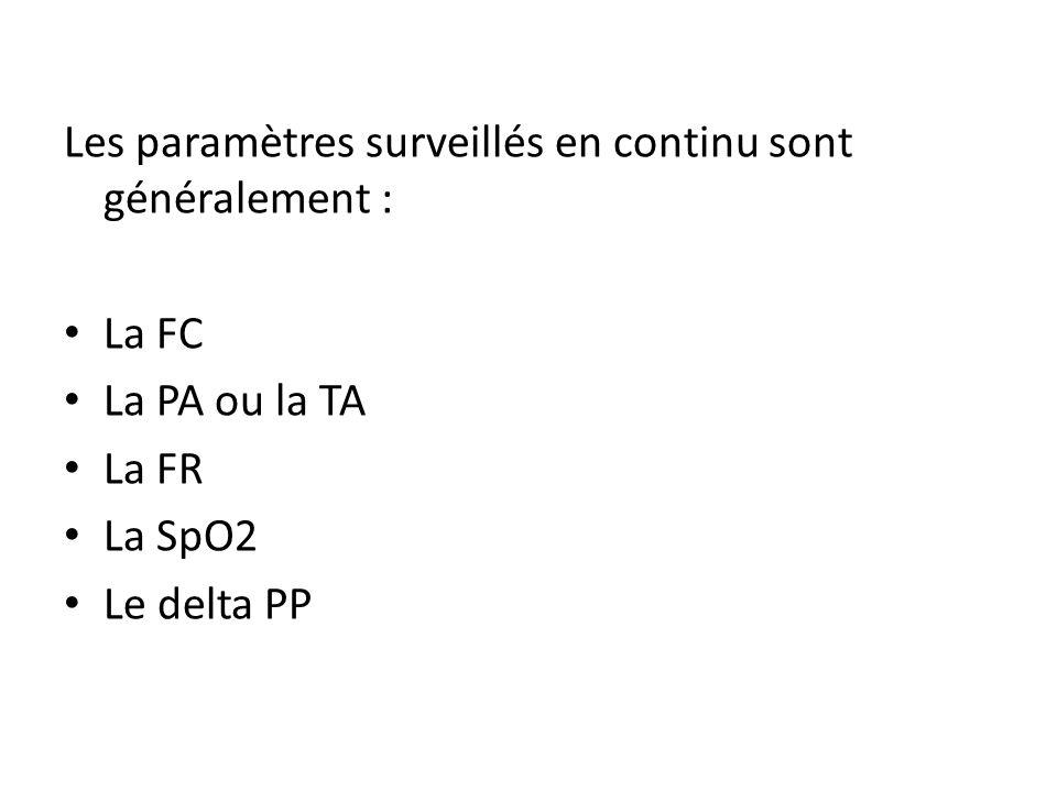 Les paramètres surveillés en continu sont généralement : La FC La PA ou la TA La FR La SpO2 Le delta PP