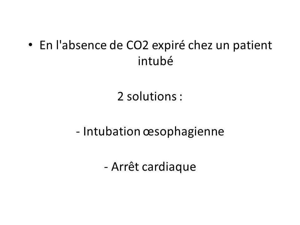 En l absence de CO2 expiré chez un patient intubé 2 solutions : - Intubation œsophagienne - Arrêt cardiaque