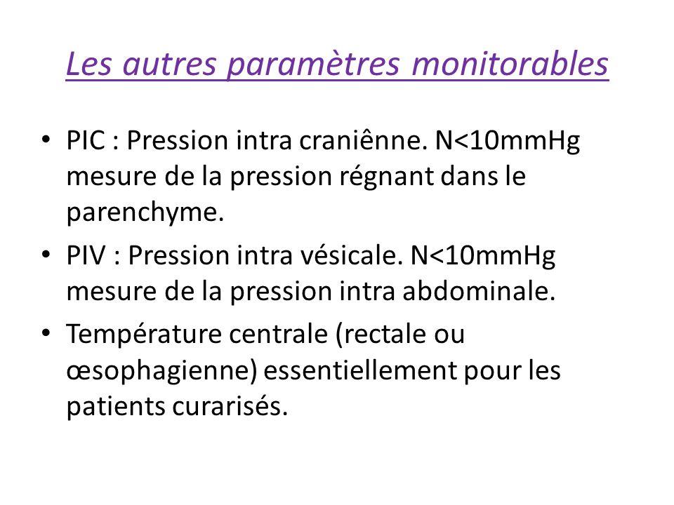 Les autres paramètres monitorables PIC : Pression intra craniênne.