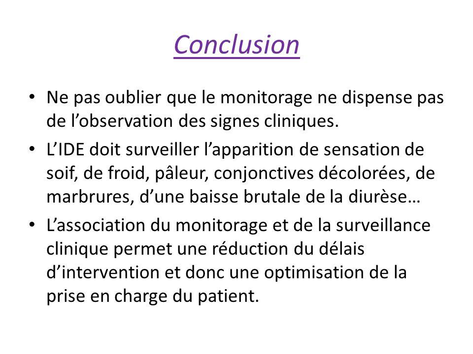 Conclusion Ne pas oublier que le monitorage ne dispense pas de lobservation des signes cliniques.