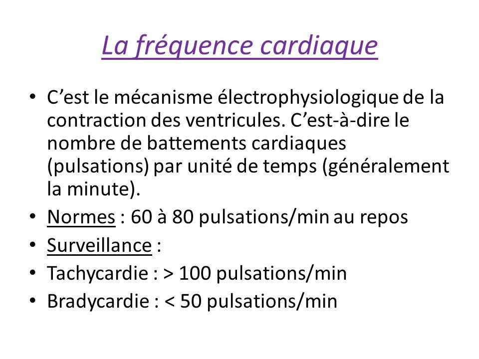 CardioQ Monitorage cardiovasculaire et gestion du remplissage : Doppler œsophagien, il mesure le Débit cardiaque, lindex cardiaque et le volume d éjection systolique de manière non-invasive.