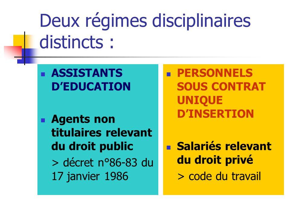 Deux régimes disciplinaires distincts : ASSISTANTS DEDUCATION Agents non titulaires relevant du droit public > décret n°86-83 du 17 janvier 1986 PERSO