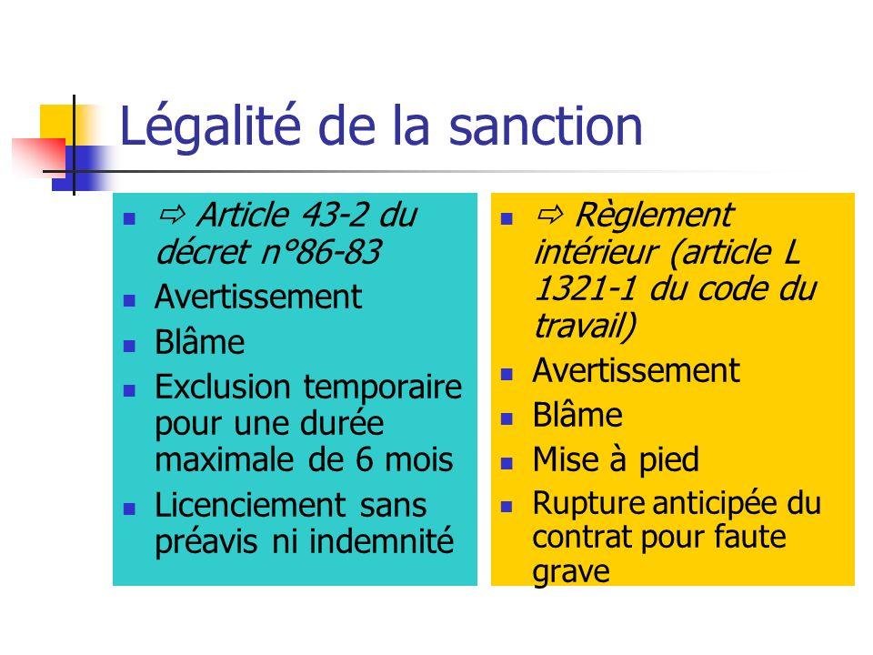 Légalité de la sanction Article 43-2 du décret n°86-83 Avertissement Blâme Exclusion temporaire pour une durée maximale de 6 mois Licenciement sans pr